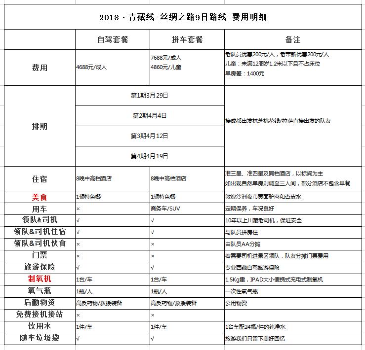 2018青藏线·丝绸之路9日路线-费用明细
